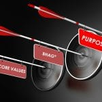 Purpose-BHAG-Core-Vales